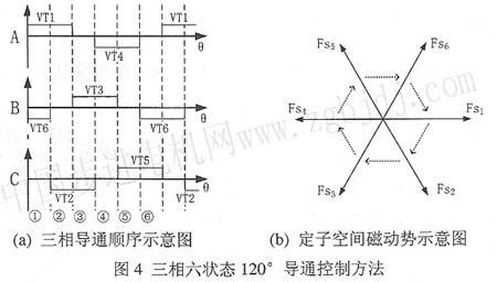 电路图 电子 设计图