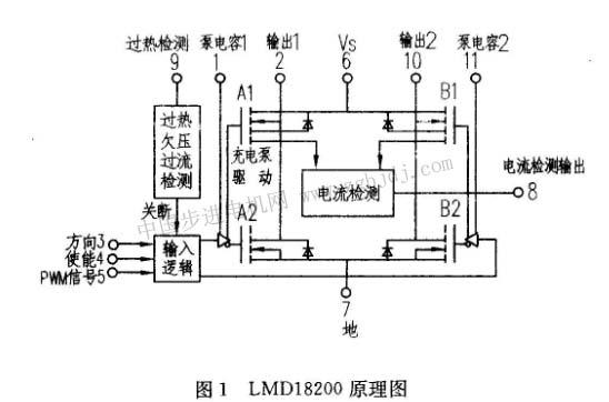 直流电动机驱动电路运动控制集成电路