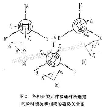 电磁矢量制动电机接线图