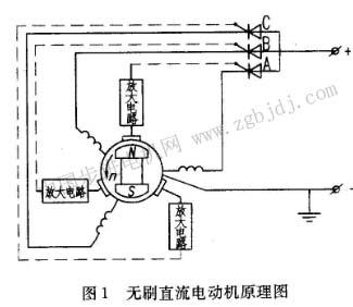 微特电机论文:无刷直流电动机的电子换向装置