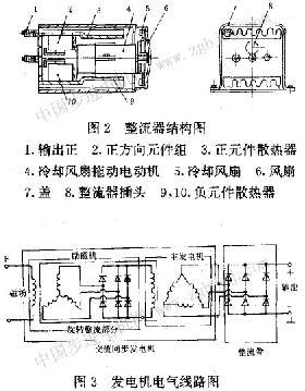 10kw发电机电气线路图如图3所示