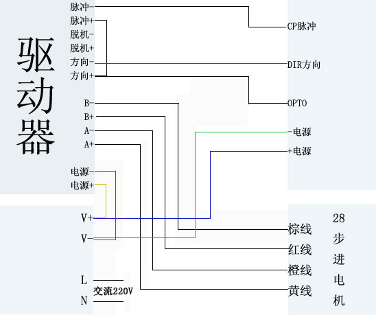 无刷电机控制器 接线 电路图