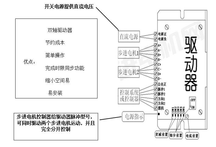 以下是双轴步进电机驱动器简单的接线图和它的优点