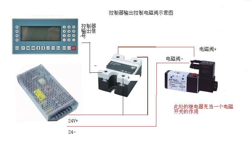 请问继电器电磁阀怎么接线起到控制气缸推进返回的?图片