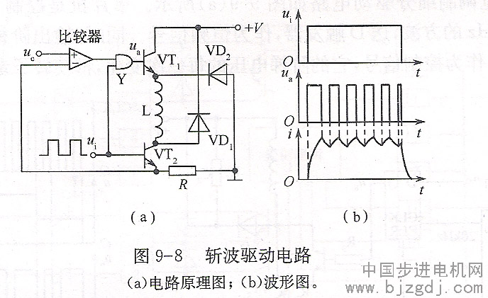 步进电动机驱动电路之斩波驱动