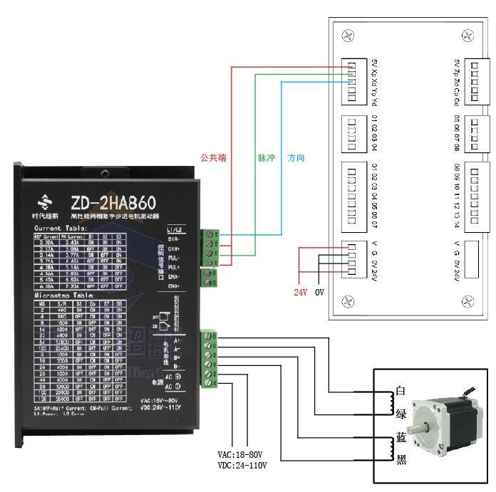 两相步进驱动器和电机,控制器接线示意图(lp)