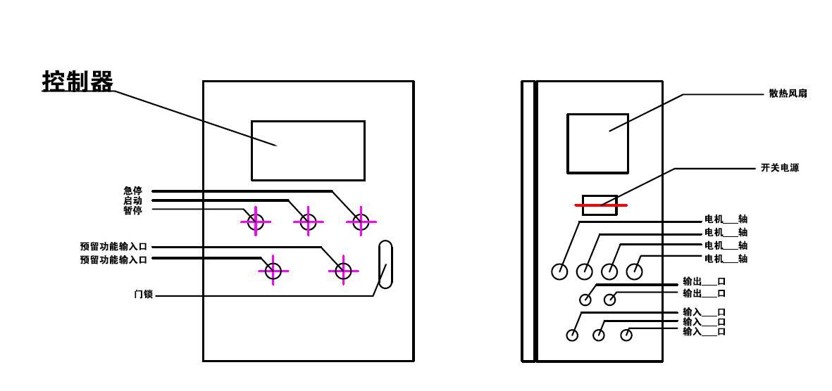 电机驱动配套服务——控制箱的接线示例(lp)