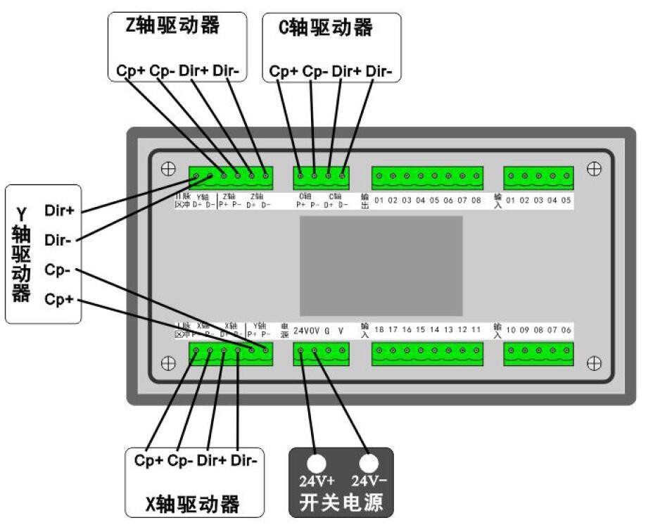 cm35d系列智能多轴控制器接线示意图(lp)