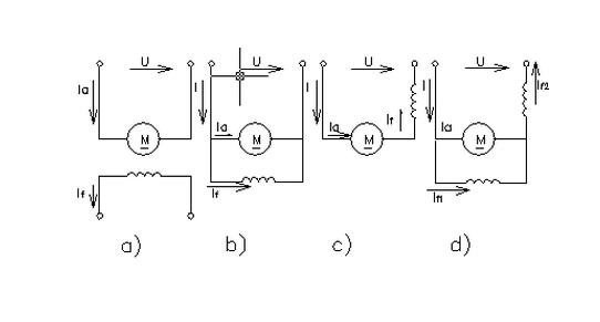 一般情况直流电动机的主要励磁方式是并励式
