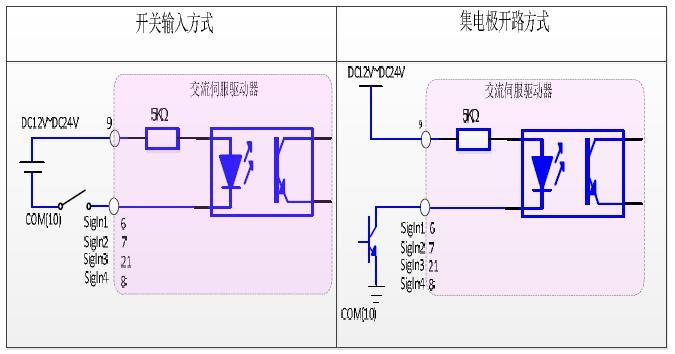 数字输入接口电路可由开关