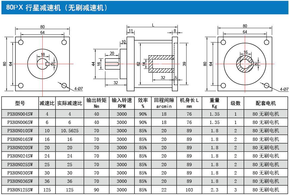度高可靠性无刷直流(bldc)电机控制器
