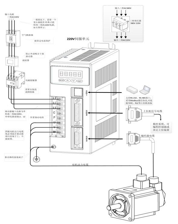 驱动器电源 r,s,t 电源接线是否正确,请勿接到 220v 电源上,否则电机