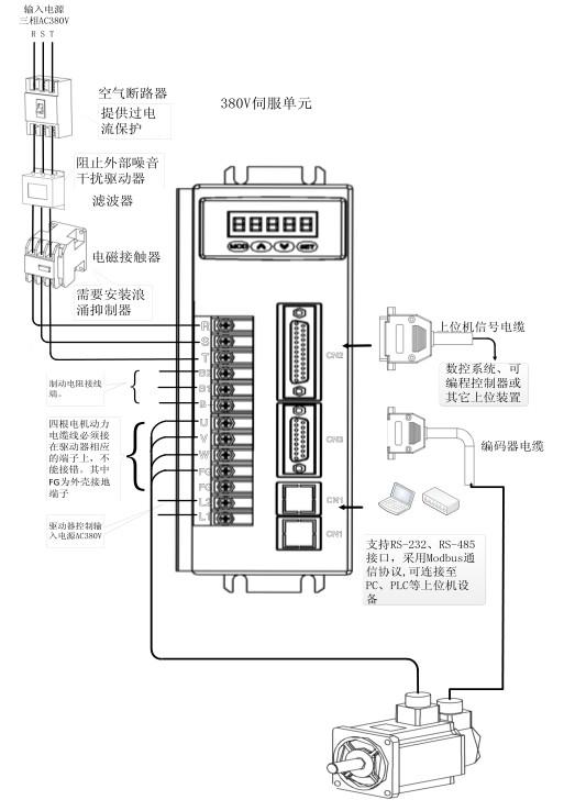 时代超群伺服电机的系统组成及接线方式(lkd)