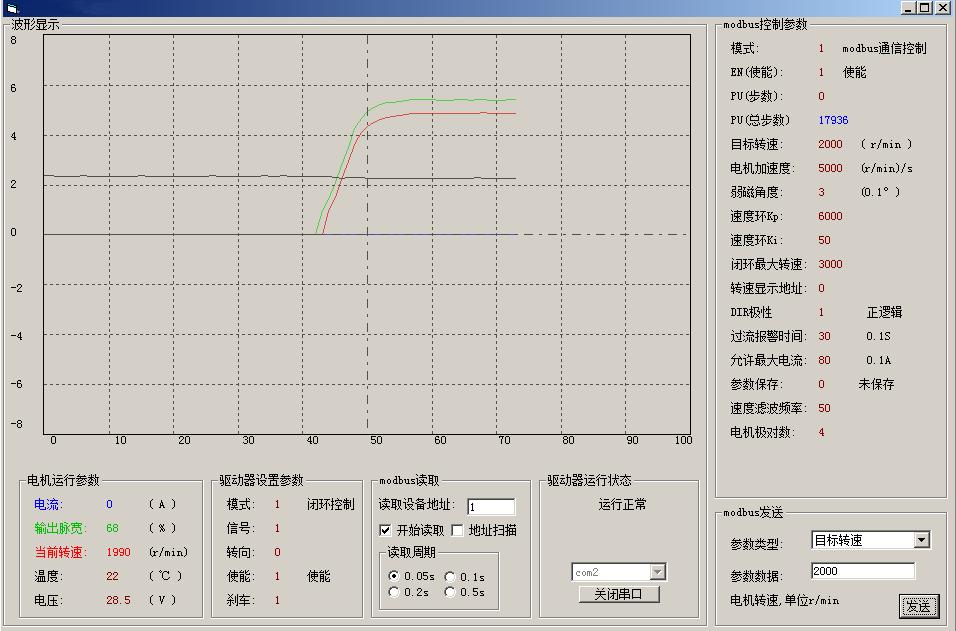 100w/24v直流无刷电机搭配zm-6510m驱动稳速效果更好(lp)