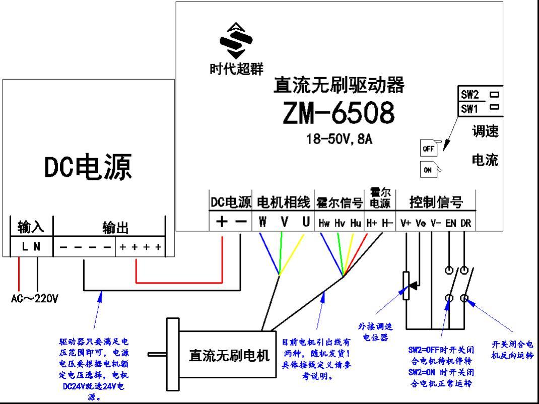 60系列直流无刷电机60bl120s25-230df9-01特价套装推荐 (yss)