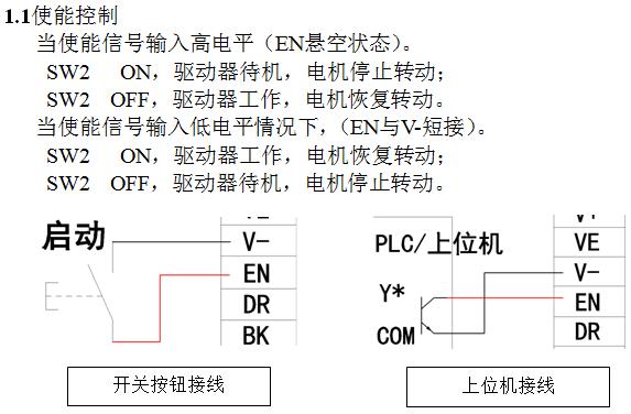 举例说明直流无刷电机如何利用上位机来控制调速和正反转?(lp)