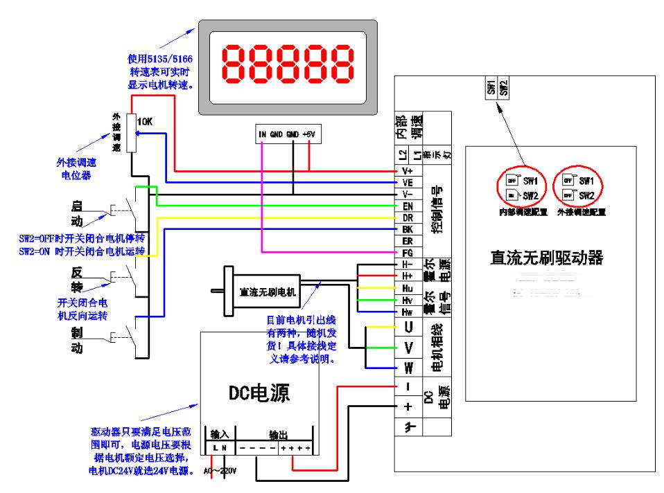 家纺设备用150w直流无刷电机上电以后总是延迟2s才能启动时什么原因?