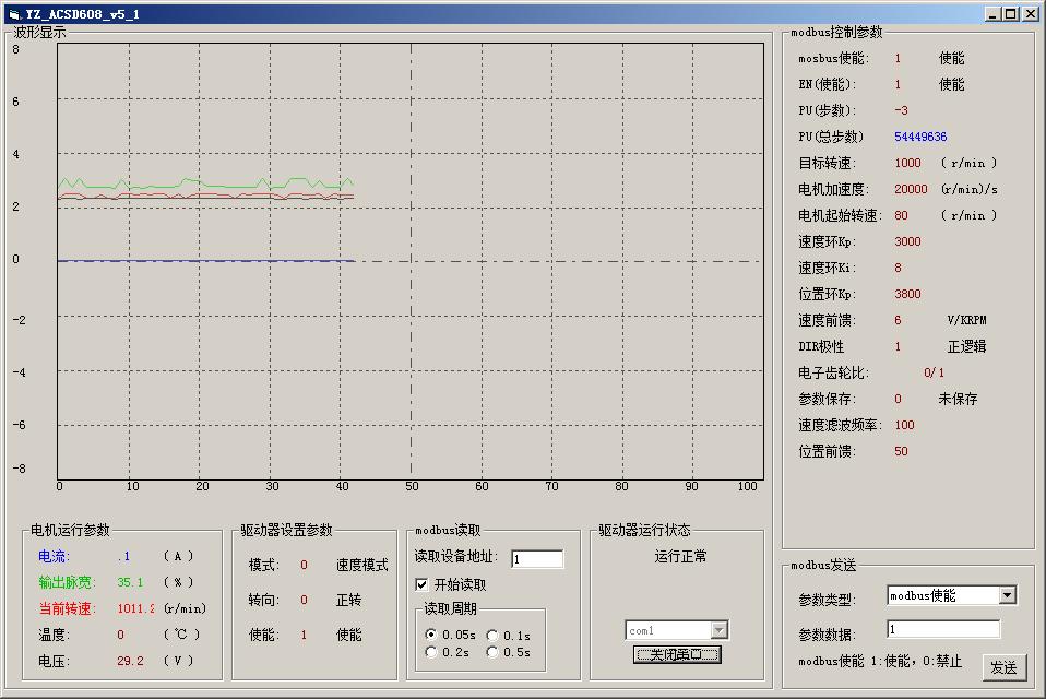 窗口电压检测电路