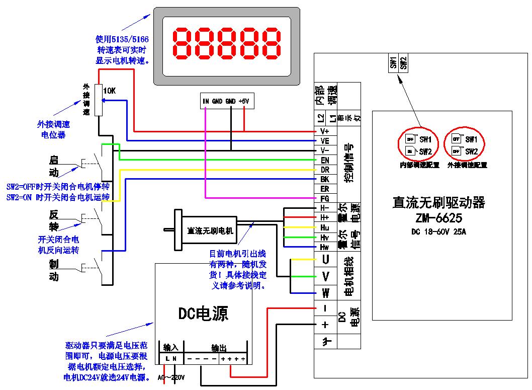 工业专用60v大功率直流无刷电机控制器驱动器zm-6625可带1500w以下