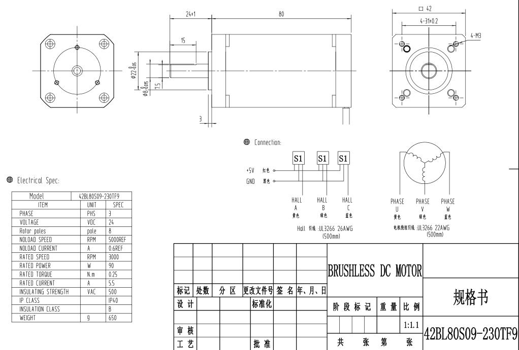 5-5a ·支持内置电位器,外接电位器,模拟电压和 pwm 调速 ·带有使能