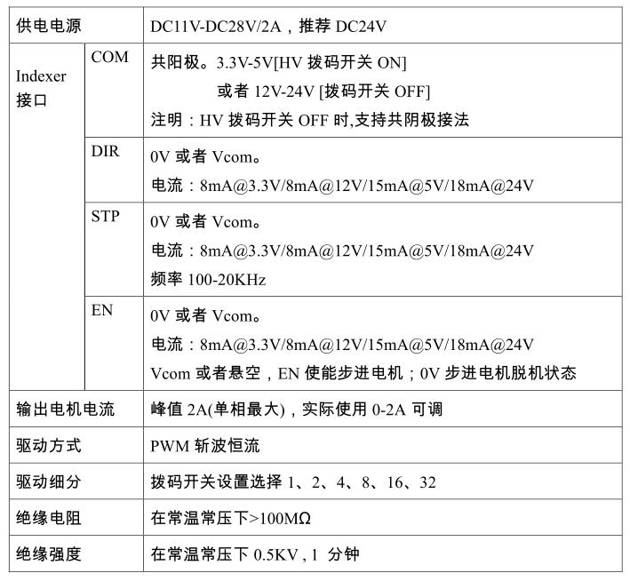 M42P参数.png